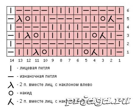 Ajur-2